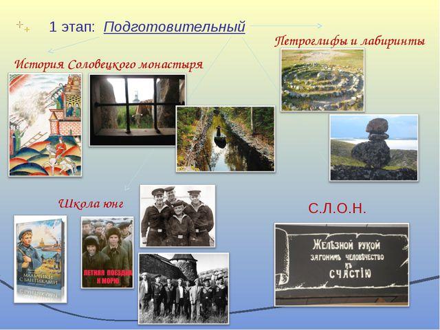 1 этап: Подготовительный Школа юнг История Соловецкого монастыря Петроглифы и...