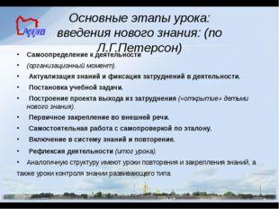 Основные этапы урока: введения нового знания: (по Л.Г.Петерсон) Самоопределен