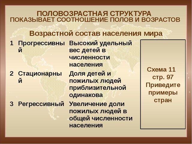 ПОЛОВОЗРАСТНАЯ СТРУКТУРА ПОКАЗЫВАЕТ СООТНОШЕНИЕ ПОЛОВ И ВОЗРАСТОВ Схема 11 ст...