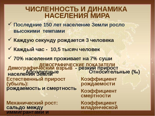 ЧИСЛЕННОСТЬ И ДИНАМИКА НАСЕЛЕНИЯ МИРА Последние 150 лет население Земли росл...