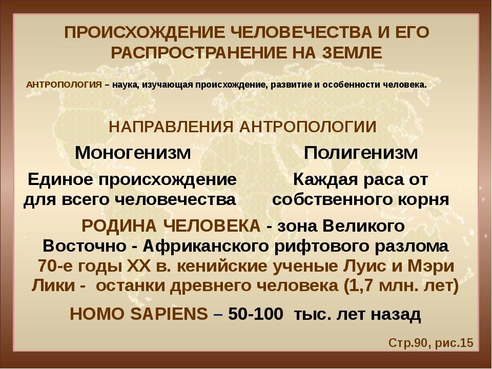 ПРОИСХОЖДЕНИЕ ЧЕЛОВЕЧЕСТВА И ЕГО РАСПРОСТРАНЕНИЕ НА ЗЕМЛЕ АНТРОПОЛОГИЯ – наук...