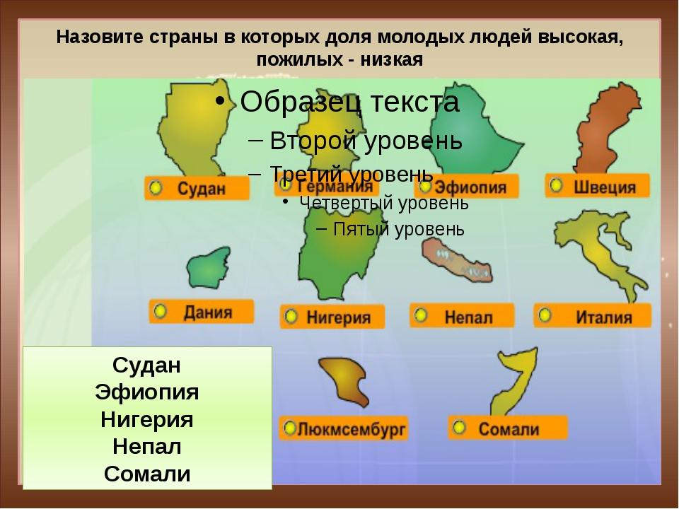 Назовите страны в которых доля молодых людей высокая, пожилых - низкая Судан...