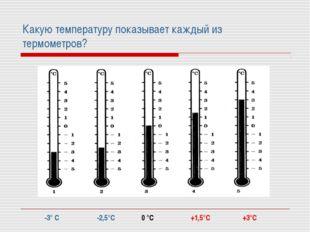 Какую температуру показывает каждый из термометров? -3° С -2,5°С 0 °С +1,5°С