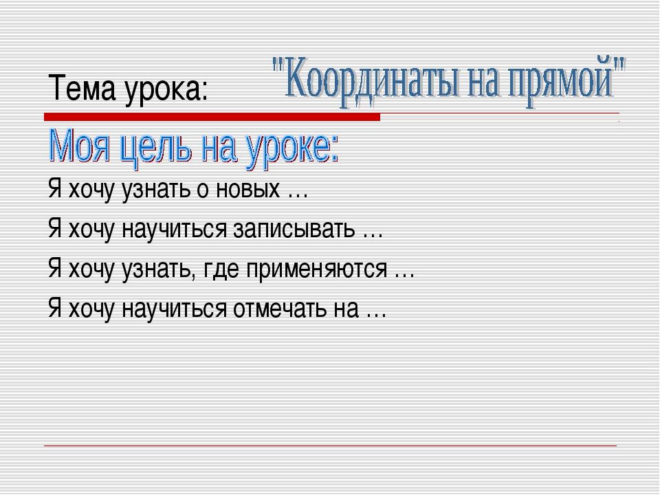 Тема урока: Я хочу узнать о новых … Я хочу научиться записывать … Я хочу узна...