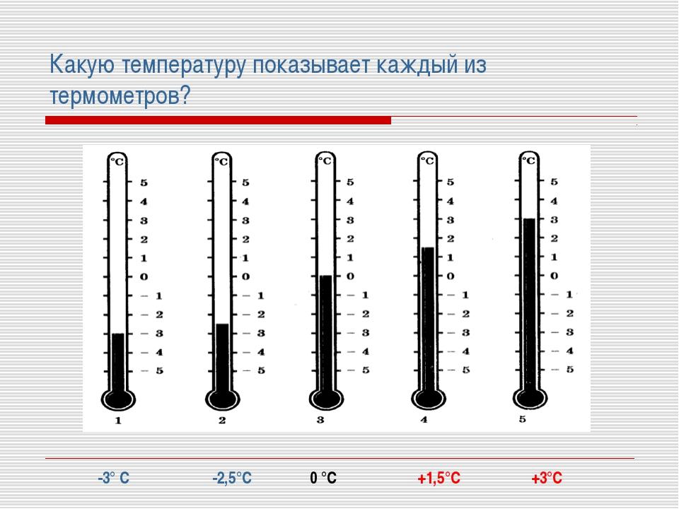 Какую температуру показывает каждый из термометров? -3° С -2,5°С 0 °С +1,5°С...