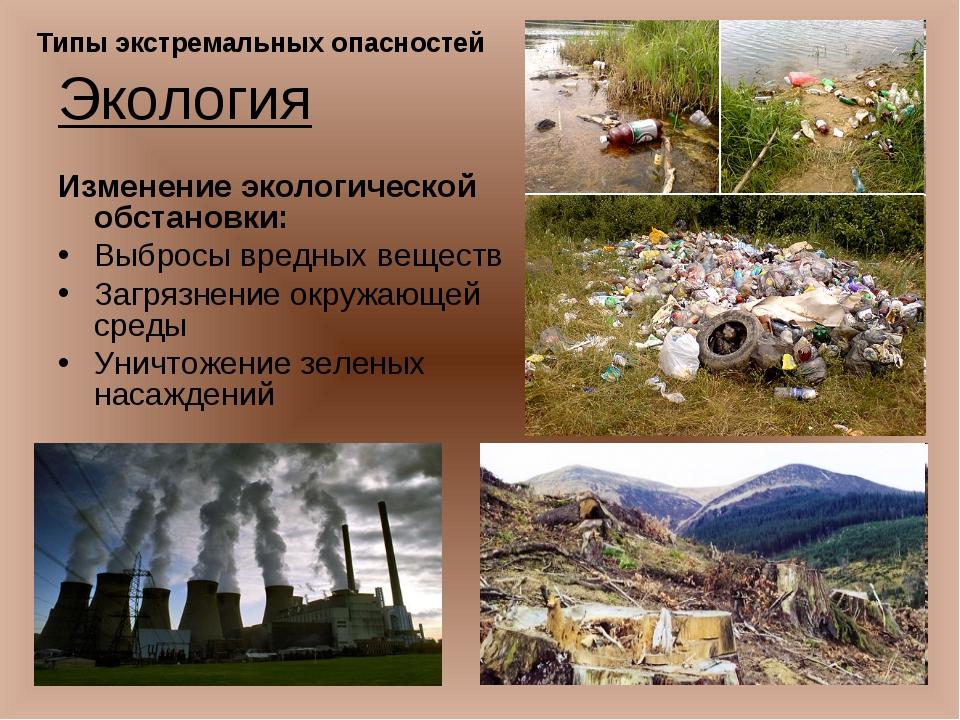 Экология Изменение экологической обстановки: Выбросы вредных веществ Загрязне...