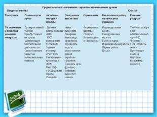 Среднесрочное планирование серии последовательных уроков Предмет: алгебра Кла