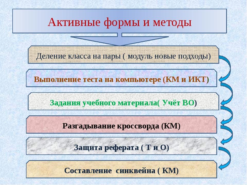 Активные формы и методы Деление класса на пары ( модуль новые подходы) Задани...