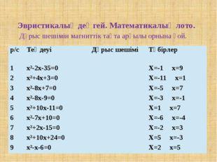 Эвристикалық деңгей. Математикалық лото. Дұрыс шешімін магниттік тақта арқылы