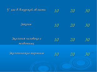 У нас в Амурской области102030 Законы 102030 Экология человека и животн