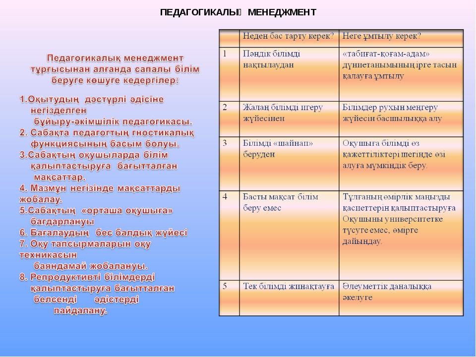 ПЕДАГОГИКАЛЫҚ МЕНЕДЖМЕНТ