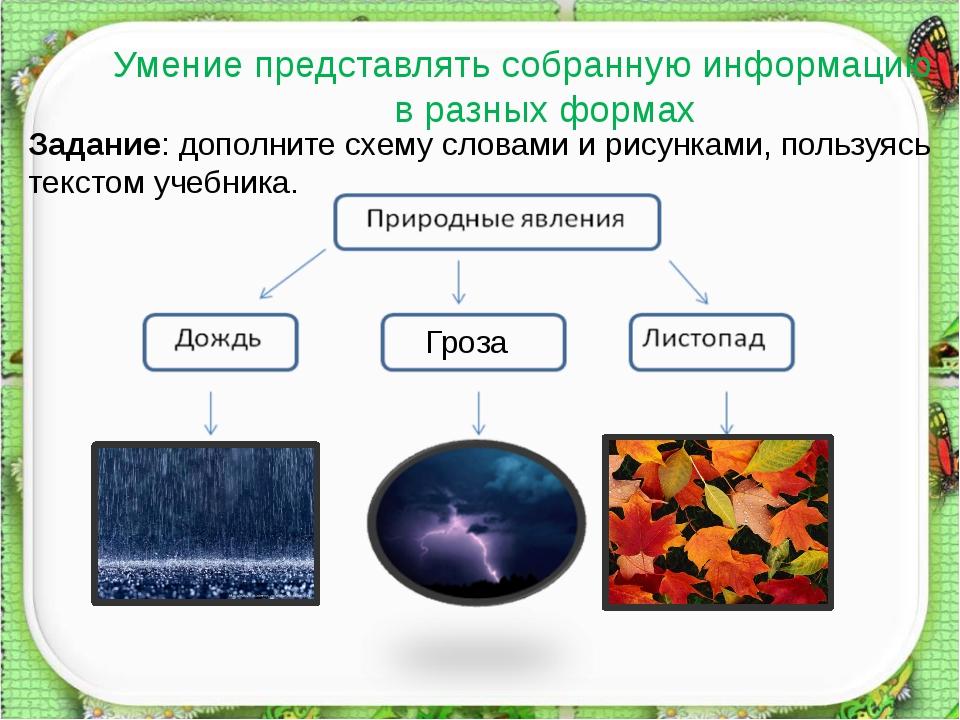 Гроза Задание: дополните схему словами и рисунками, пользуясь текстом учебник...