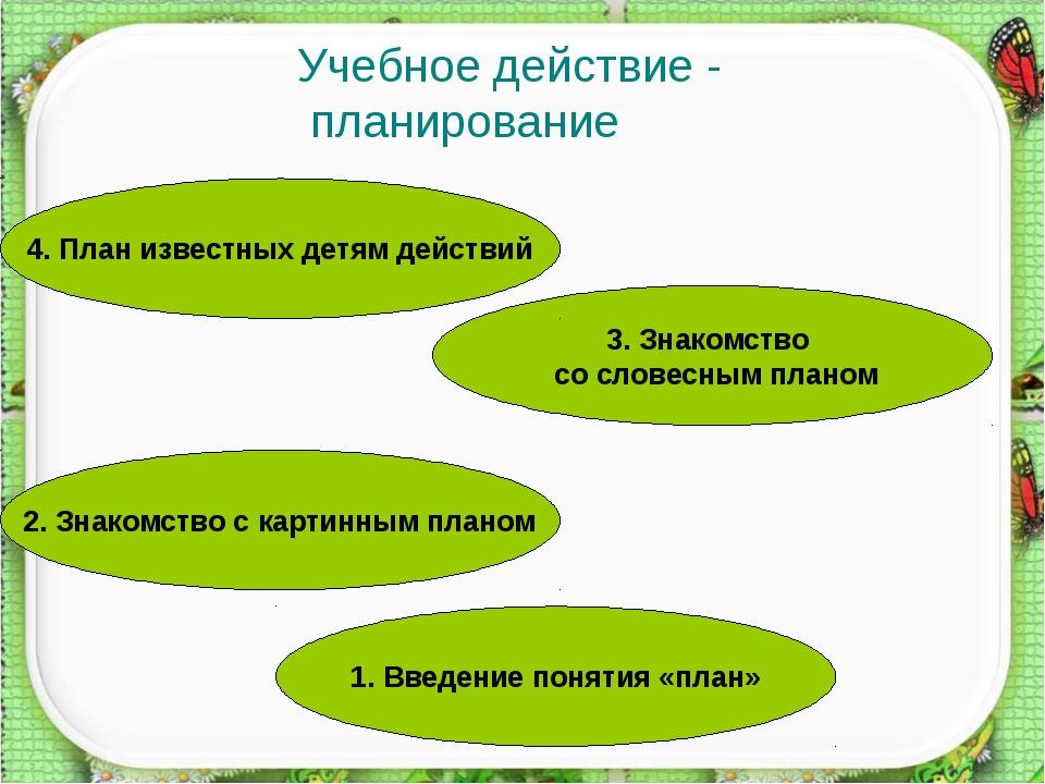 Учебное действие - планирование 1. Введение понятия «план» 2. Знакомство с к...