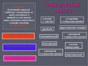 ПРАКТИЧЕСКАЯ РАБОТА СОЕДИНИТЕЛЬНЫЕ ШВЫ ОТДЕЛОЧНЫЕ ШВЫ КРАЕВЫЕ ШВЫ стачной с