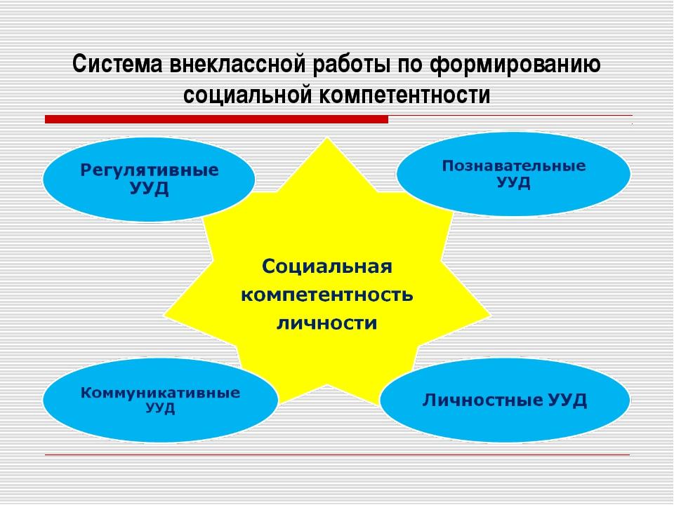 Система внеклассной работы по формированию социальной компетентности