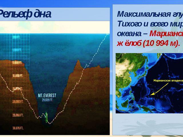 Максимальная глубина Тихого и всего мирового океана – Марианский жёлоб (10 9...