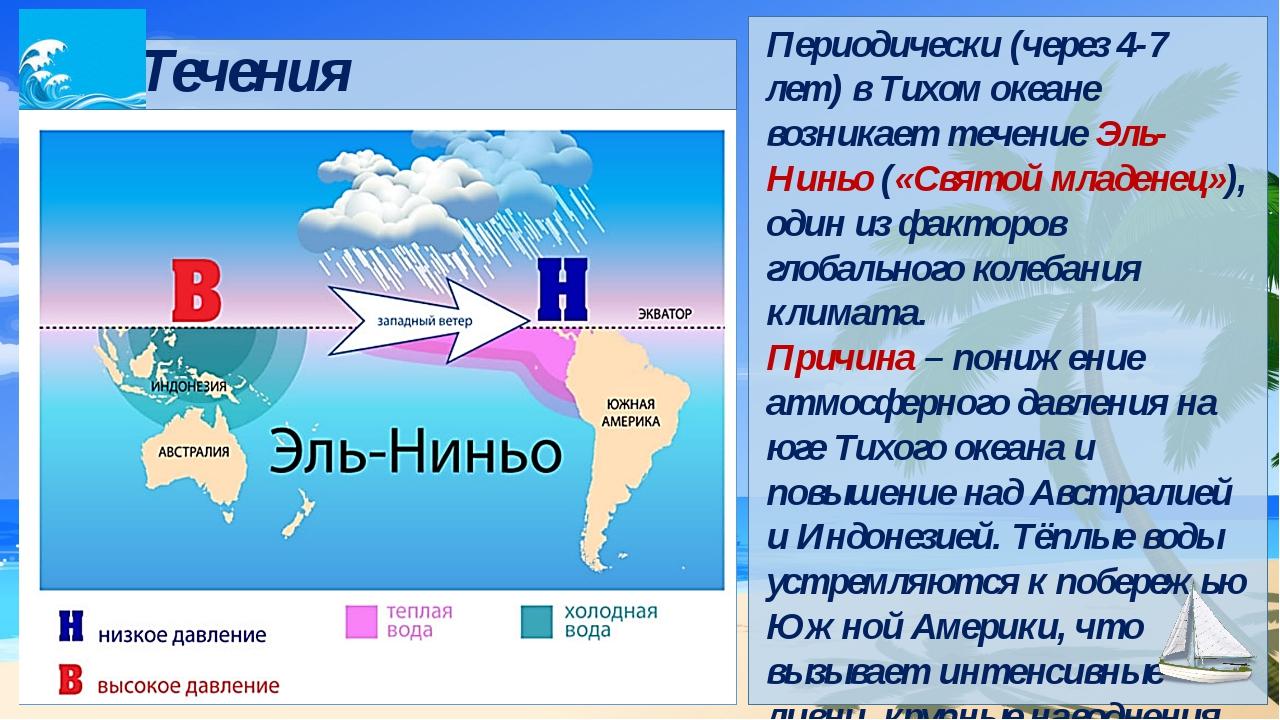 Течения Периодически (через 4-7 лет) в Тихом океане возникает течение Эль-Ни...