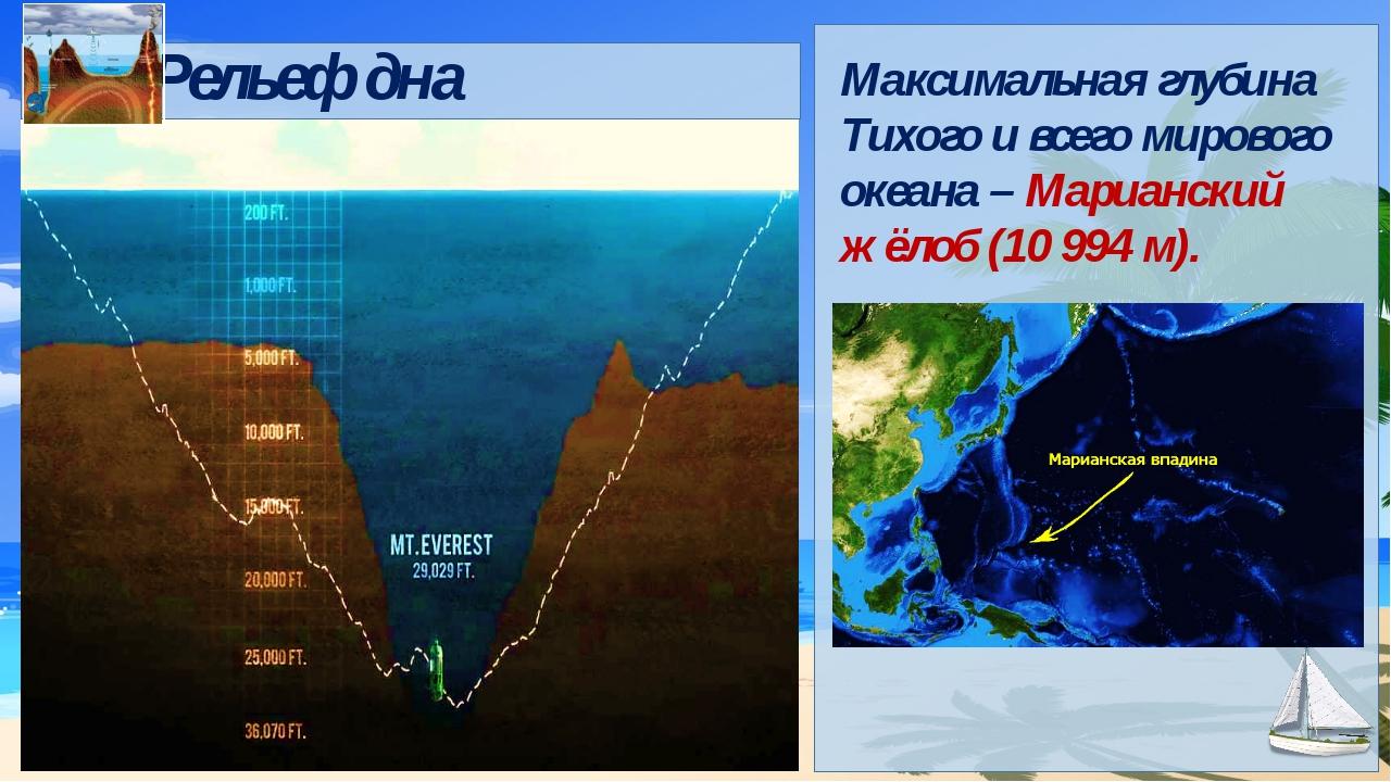 пример: время сколько океанов и глубина мужское