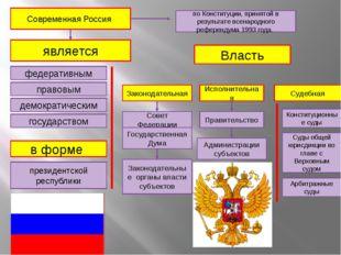 Современная Россия по Конституции, принятой в результате всенародного референ