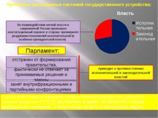 Проблемы, вызываемые системой государственного устройства: Во взаимодействии