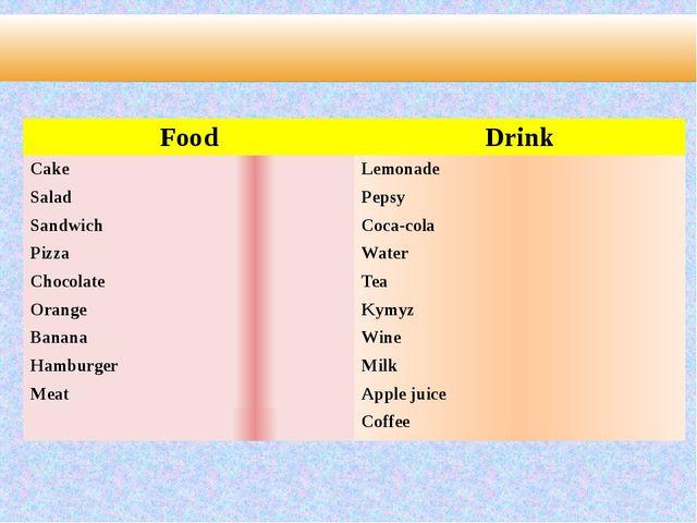 Food Drink Cake Lemonade Salad Pepsy Sandwich Coca-cola Pizza Water Chocolat...