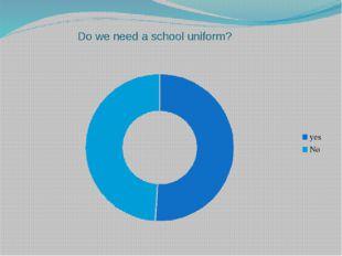 Do we need a school uniform?