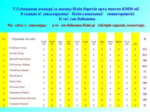 Т.Есімжанов атындағы жалпы білім беретін орта мектеп КММ-нің 8 сынып оқушылар