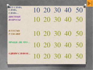 20 баллов Это французское слово означает «сорок дней». Мы так называем санита