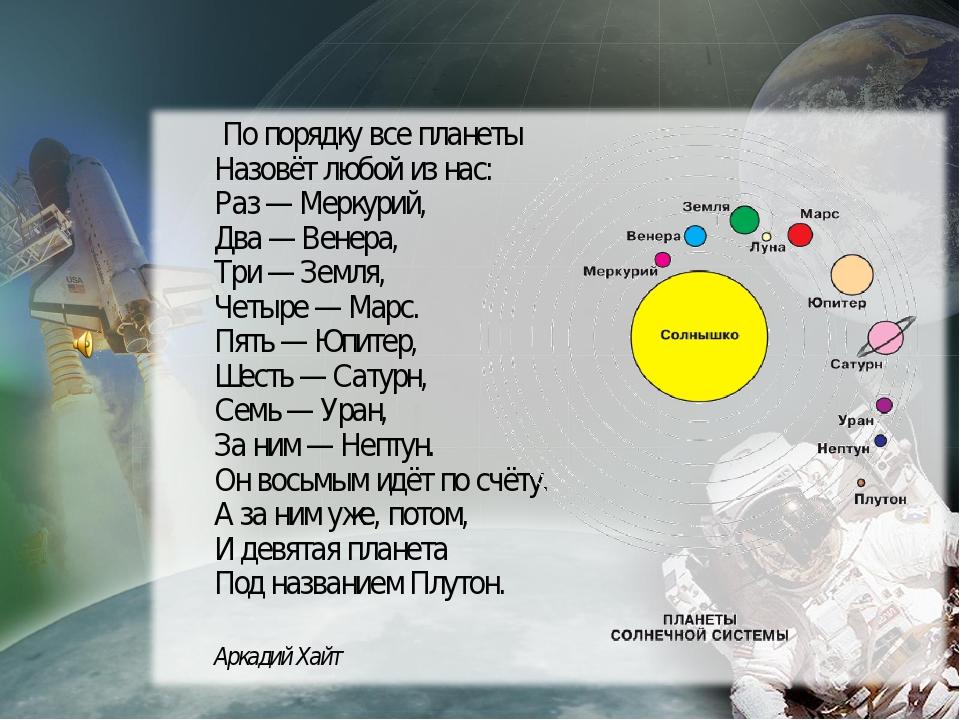 По порядку все планеты Назовёт любой из нас: Раз — Меркурий, Два — Венера, Т...