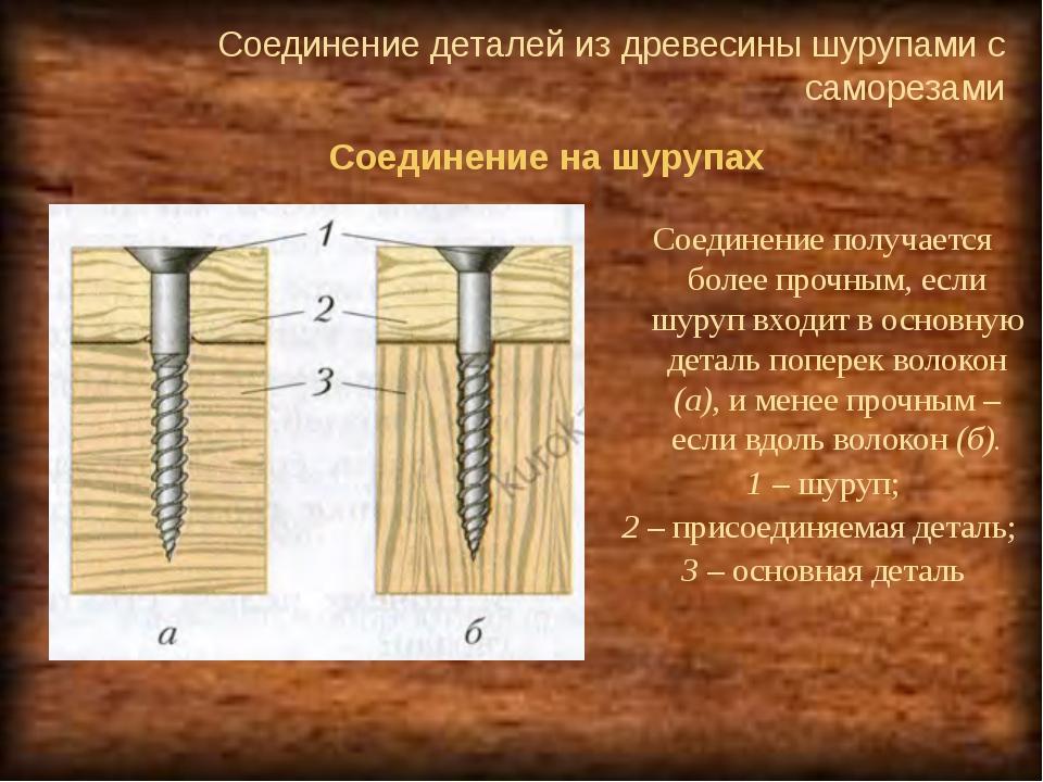 Соединение деталей из древесины шурупами с саморезами Соединение на шурупах С...
