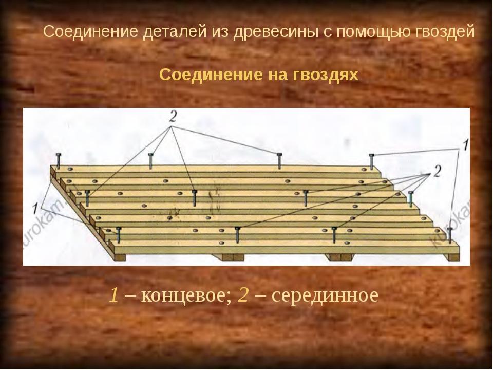 Соединение деталей из древесины с помощью гвоздей 1 – концевое; 2 – серединно...