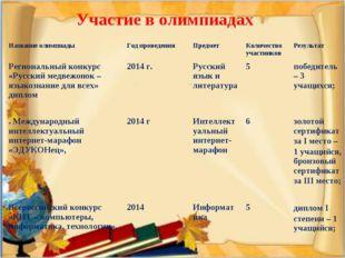 Участие в олимпиадах Название олимпиадыГод проведенияПредметКоличество уча
