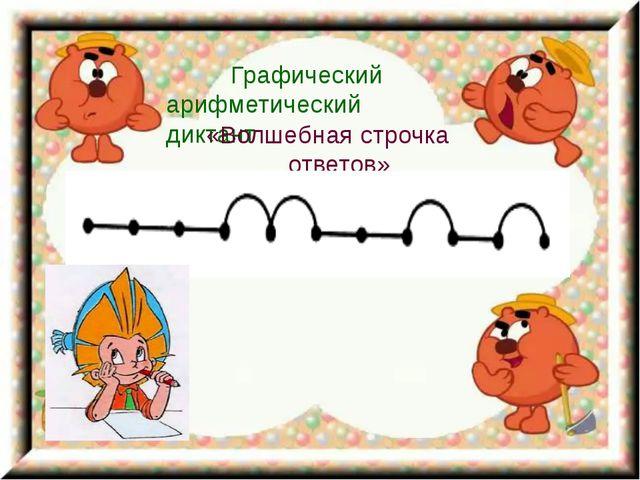 Графический арифметический диктант «Волшебная строчка ответов»