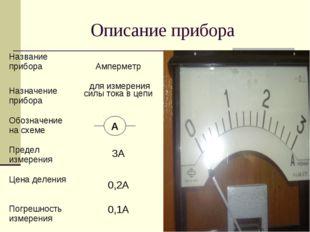 Описание прибора Амперметр для измерения силы тока в цепи 3А 0,2А 0,1А А Назв
