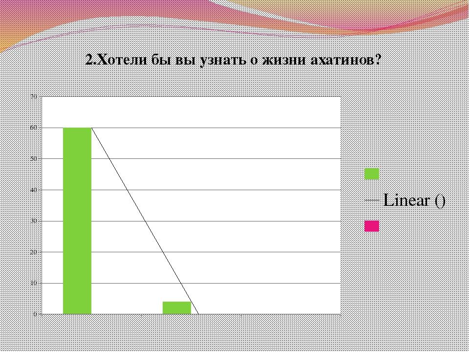 2.Хотели бы вы узнать о жизни ахатинов?