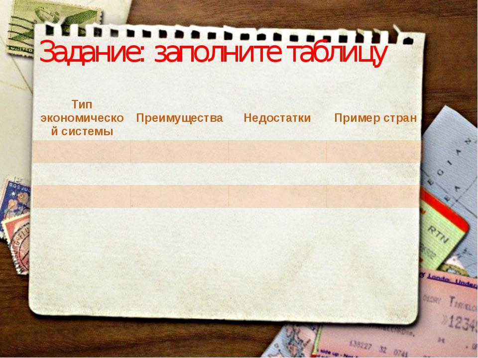 Задание: заполните таблицу Тип экономической системы Преимущества Недостатки...