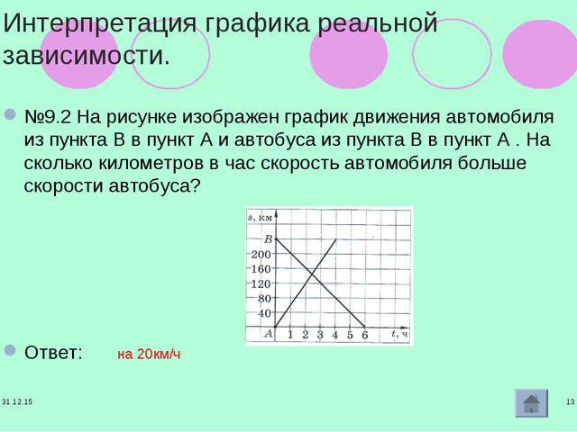 * * Интерпретация графика реальной зависимости. №9.2 На рисунке изображен гра...