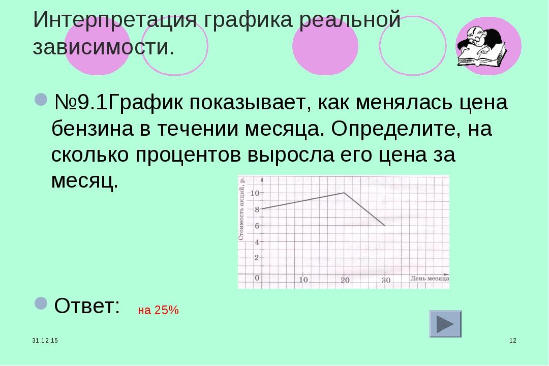 * * Интерпретация графика реальной зависимости. №9.1График показывает, как ме...