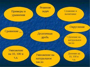 Десятичная дробь Примеры и уравнения Решение задач Сложение и вычитание Округ