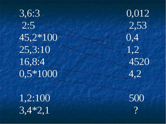3,6:3 0,012 2:5 2,53 45,2*100 0,4 25,3:10 1,2 16,8:4 4520 0,5*1000 4,2 1,2:1...
