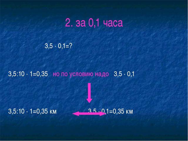 2. за 0,1 часа 3,5 ∙ 0,1=? 3,5:10 ∙ 1=0,35 но по условию надо 3,5 ∙ 0,1 3,5:1...