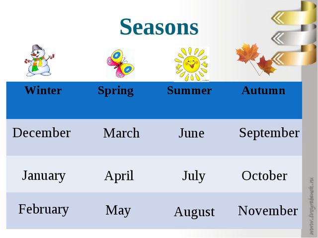 Seasons December January February March April May June July August September...