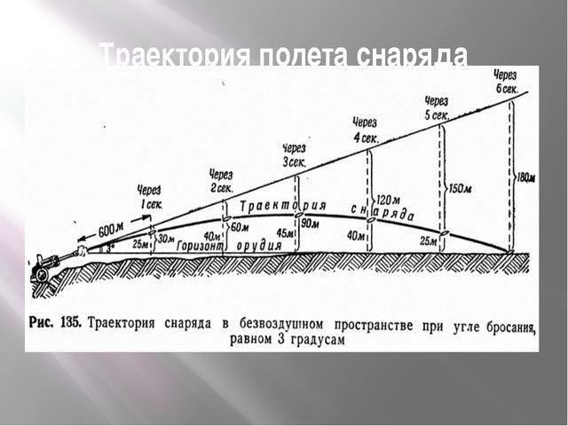 Траектория полета снаряда