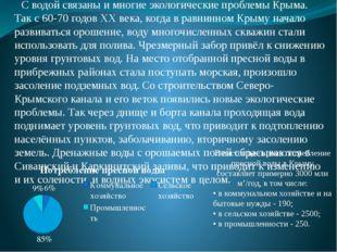 Почему воды в Крыму не хватает? С водой связаны и многие экологические пробл