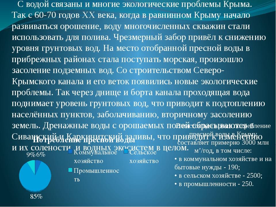 Почему воды в Крыму не хватает? С водой связаны и многие экологические пробл...