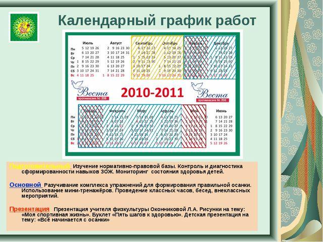 Календарный график работ Подготовительный Изучение нормативно-правовой базы....