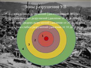 1 Зоны разрушения УВ 1 – зона полных разрушений (давление свыше 50 кПа) 2 –