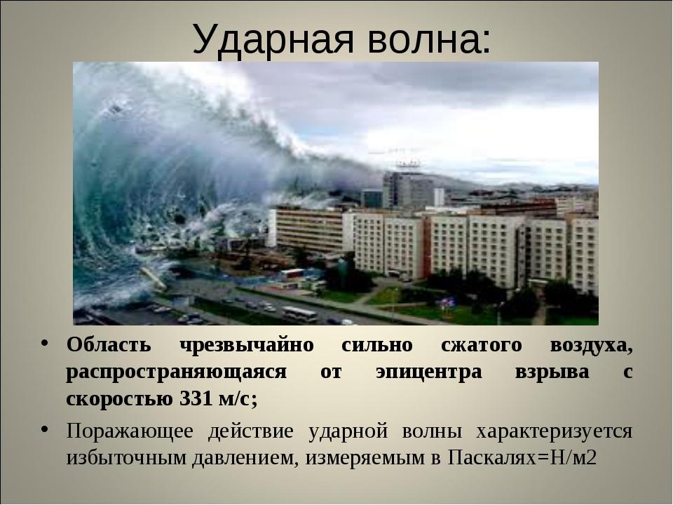 Ударная волна: Область чрезвычайно сильно сжатого воздуха, распространяющаяся...