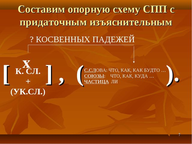 * Составим опорную схему СПП с придаточным изъяснительным [ ] , ( ). К. СЛ. +...