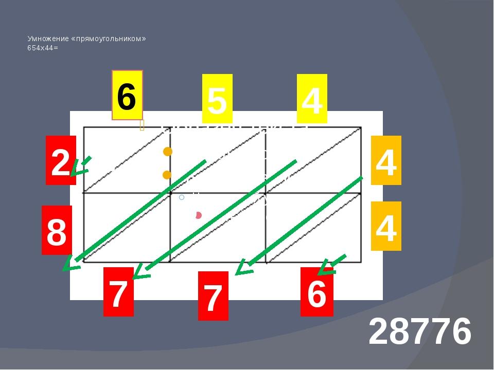 Умножение «прямоугольником» 654х44= 6 5 4 4 4 2 4 4 2 2 2 0 0 1 1 6 6 2 8 7...